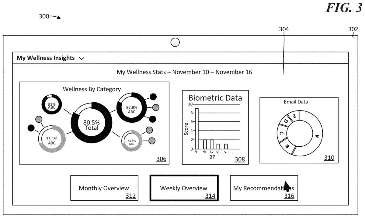 Одна иллюстрация из патента Microsoft на здоровье сотрудников, опубликованного в апреле 2021 года.