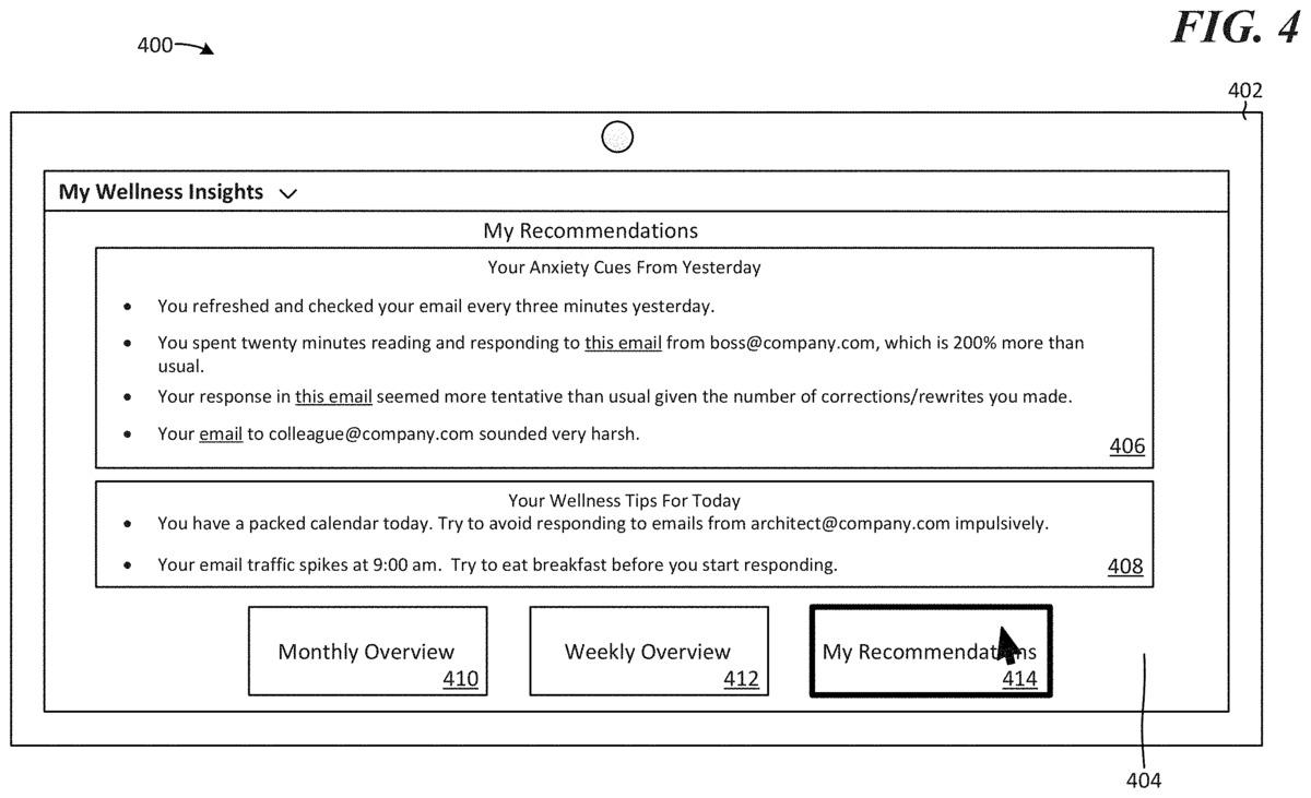 Предложения по благополучию в патенте имеют сходство с существующим предложением Microsoft MyAnalytics.