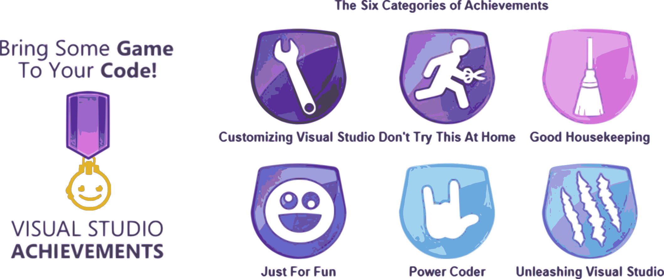 Программа достижений Visual Studio